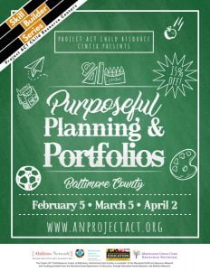 Purposeful Planning And Portfolios – Made With Postermywall